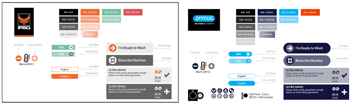 Alliance Laundry Systems IPSO and Primus UX comparison