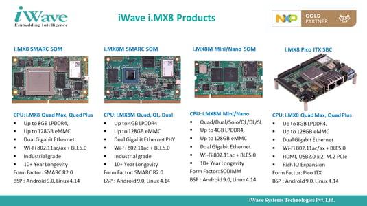 iwave-nxp-imx8