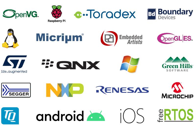 platform-independent-embedded-GUI-framework
